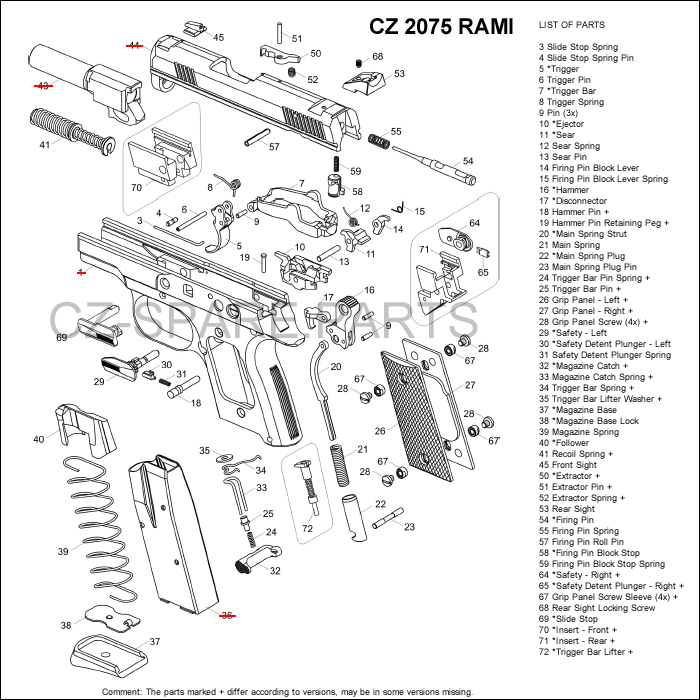 CZ 2075 RAMI | CZ Spare Parts and Accessories