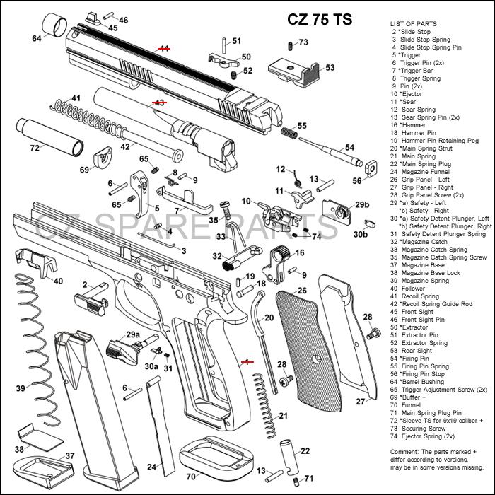 cz 75b diagram cz 75b parts diagram  u2022 mca