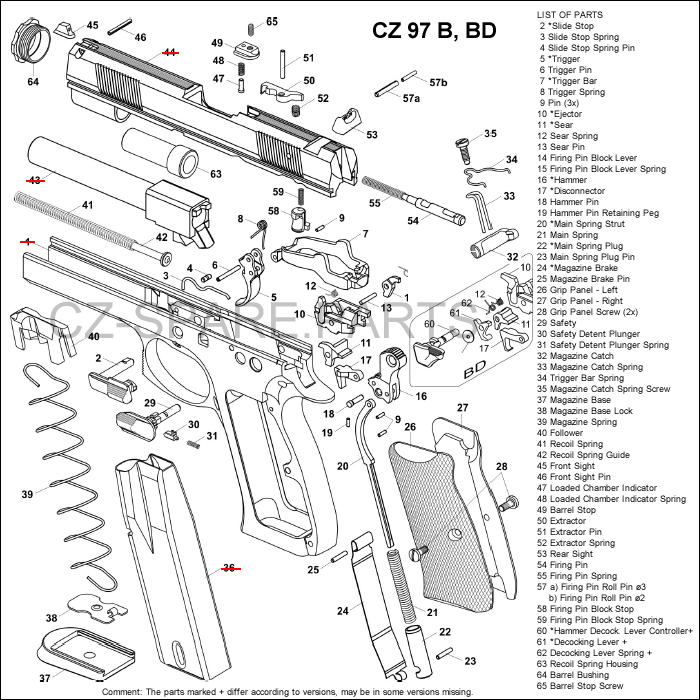 Cz 75b Diagram Wiring Diagram Write